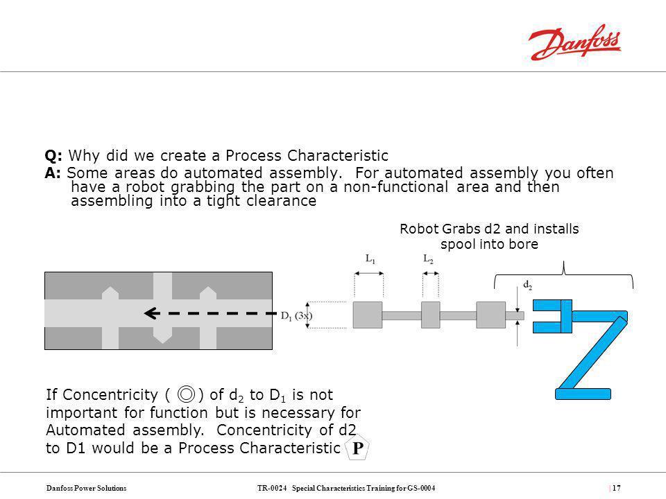 Robot Grabs d2 and installs spool into bore