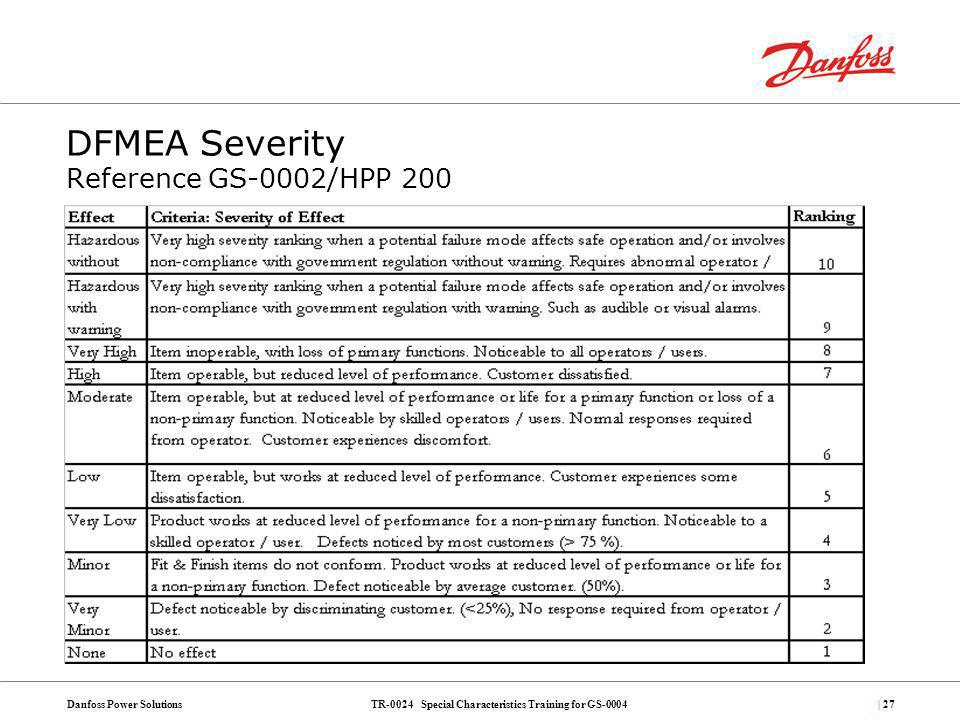 DFMEA Severity Reference GS-0002/HPP 200