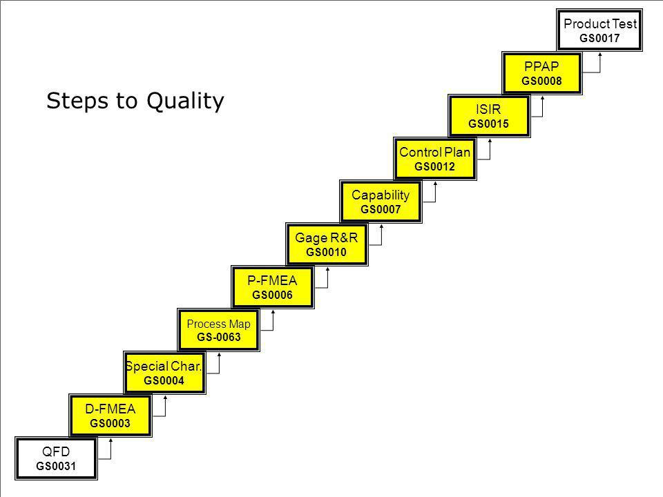 Steps to Quality Product Test PPAP ISIR Control Plan Capability