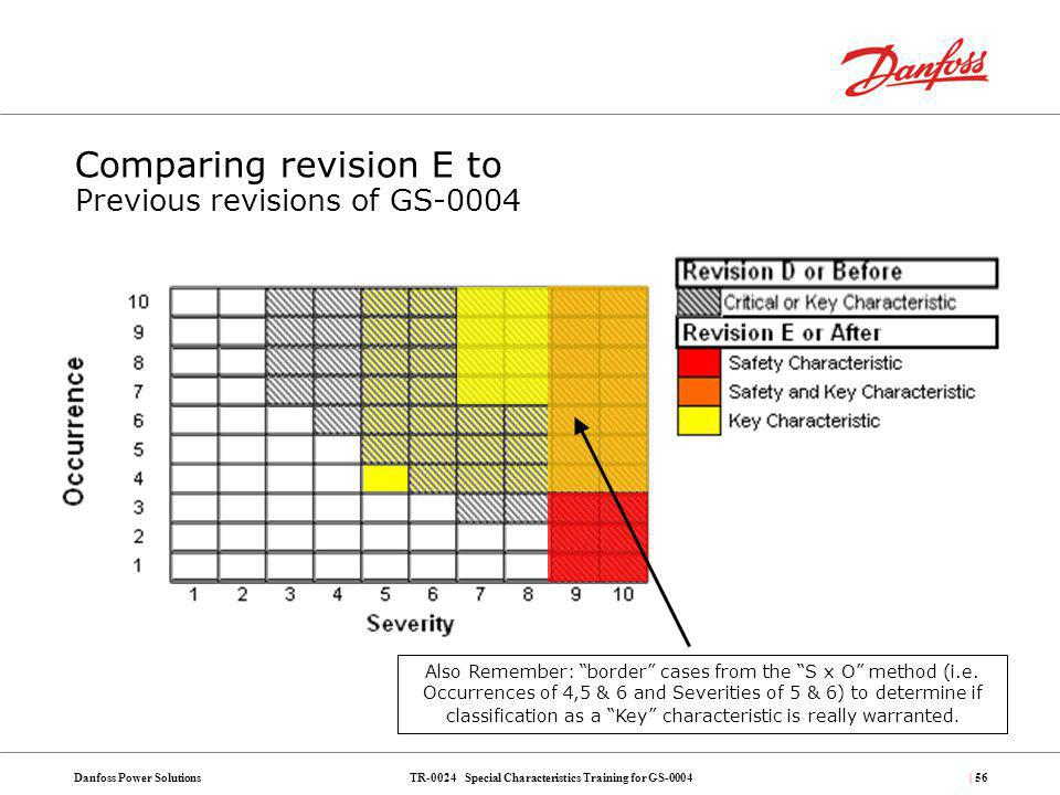 Comparing revision E to Previous revisions of GS-0004