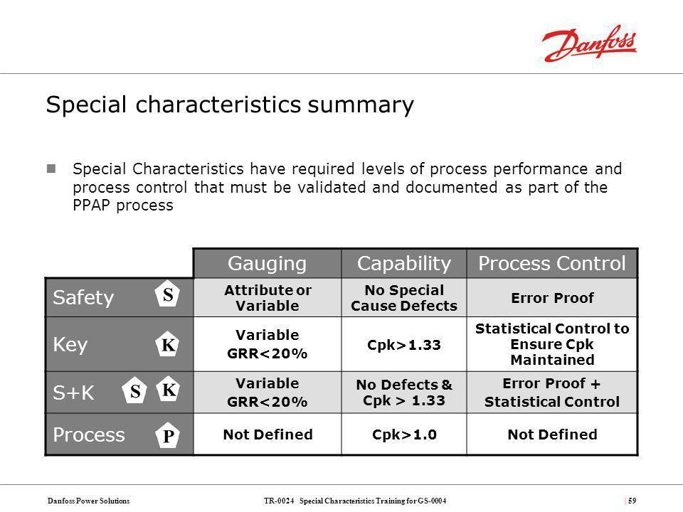 Special characteristics summary