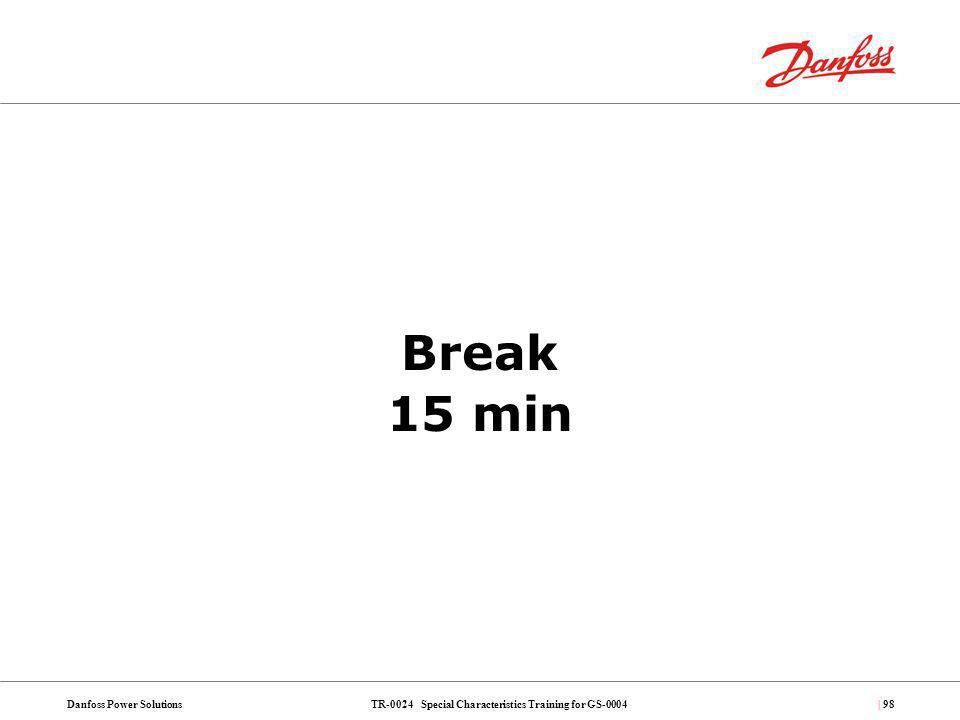 Break 15 min