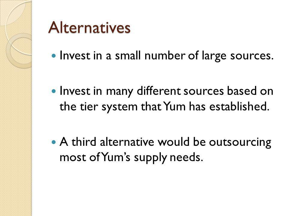 Alternatives Invest in a small number of large sources.