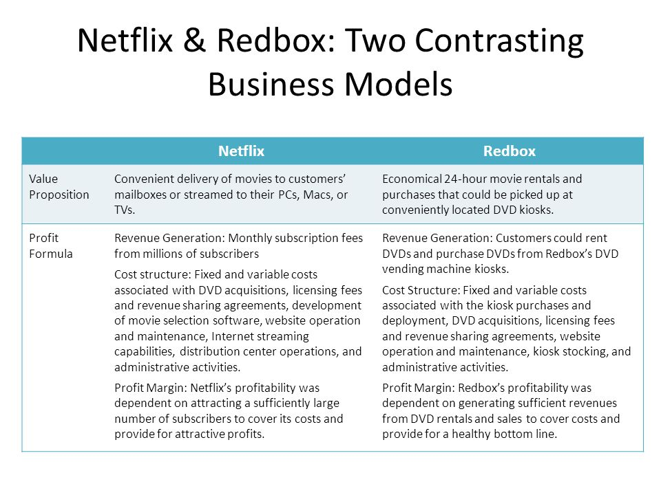 Netflix & Redbox: Two Contrasting Business Models