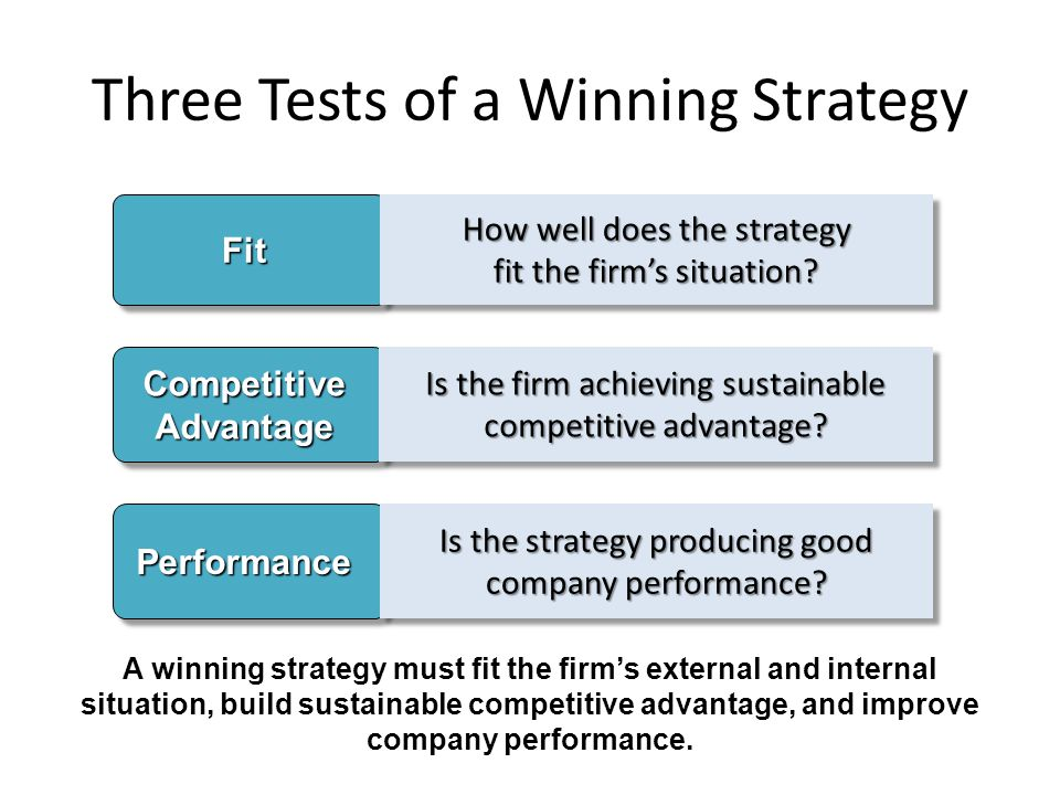 Three Tests of a Winning Strategy