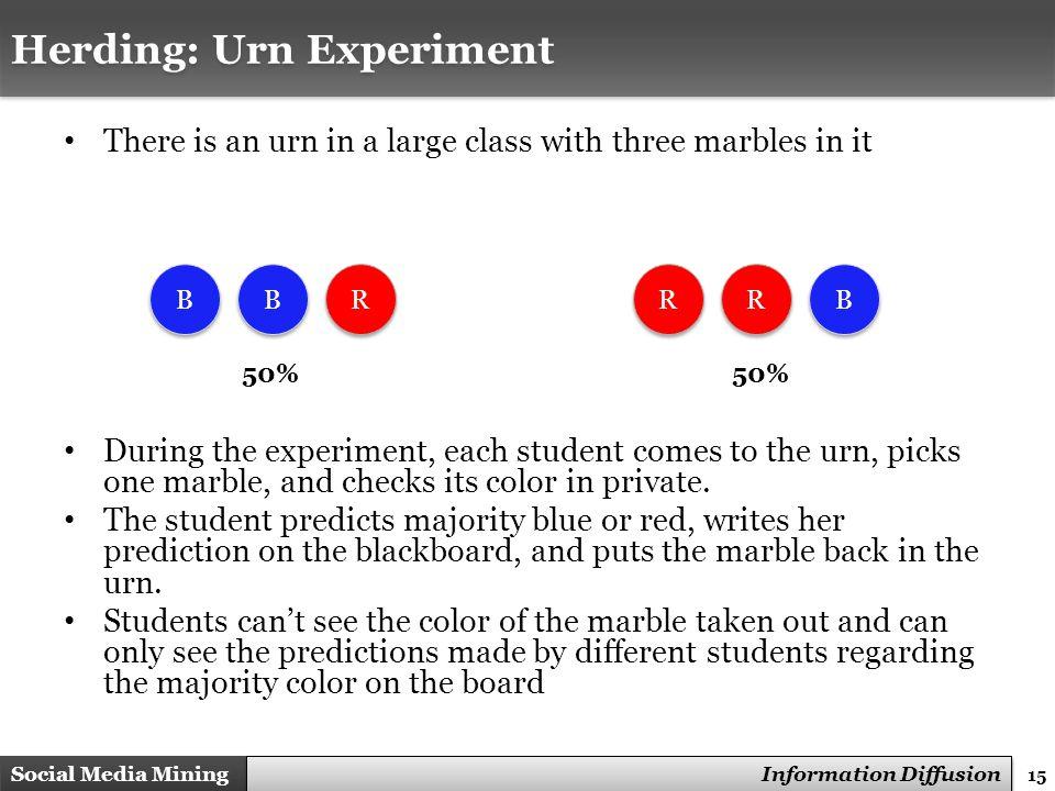 Herding: Urn Experiment