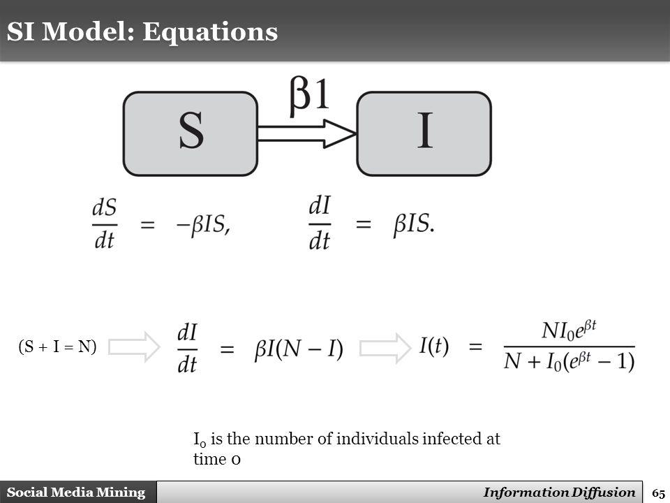 SI Model: Equations (S + I = N)