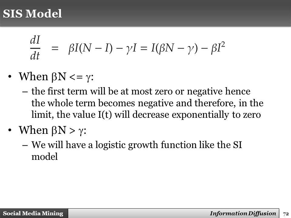 SIS Model When N <= : When N > :