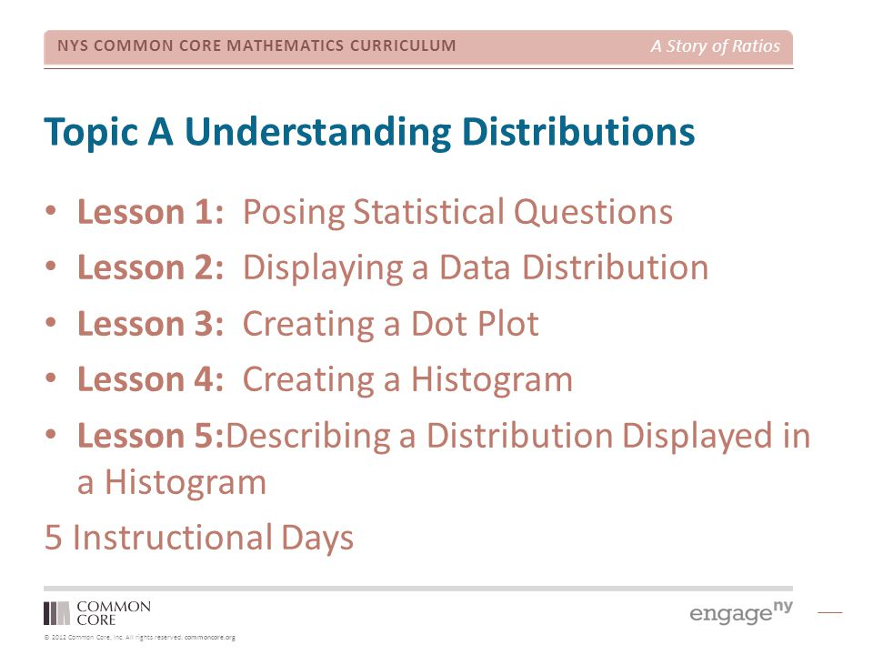 Topic A Understanding Distributions