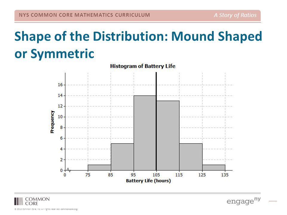Shape of the Distribution: Mound Shaped or Symmetric
