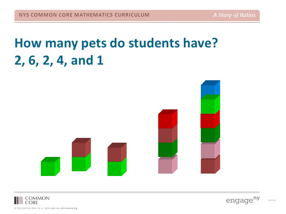 How many pets do students have 2, 6, 2, 4, and 1