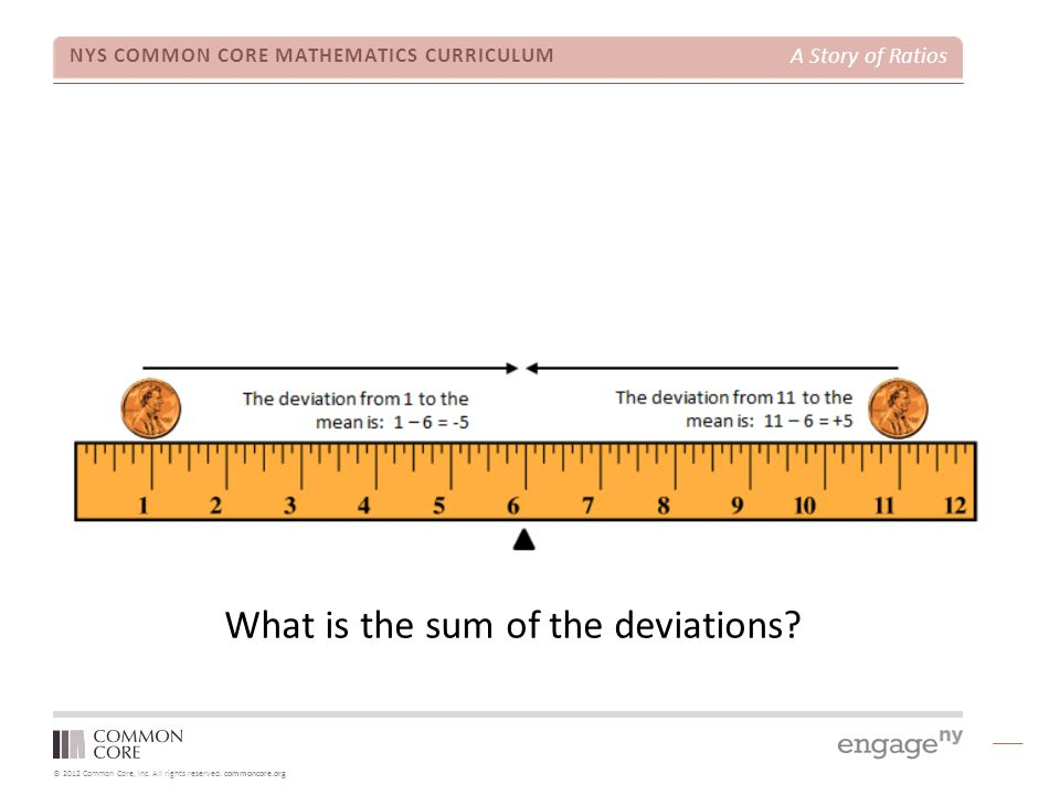 What is the sum of the deviations