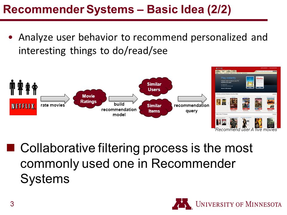 Recommender Systems – Basic Idea (2/2)