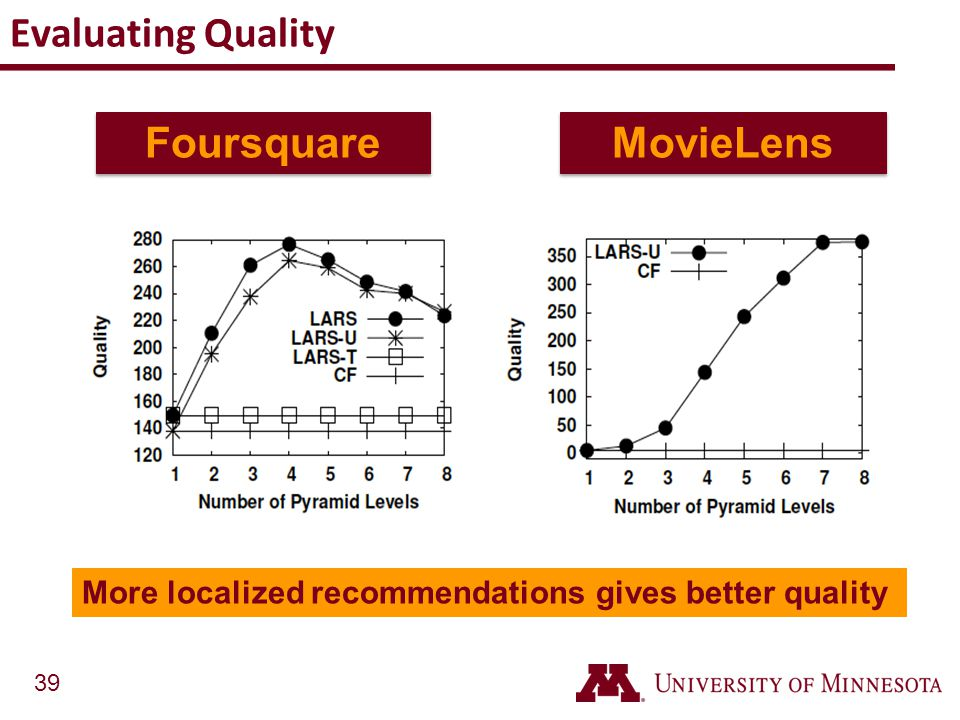Evaluating Quality Foursquare MovieLens