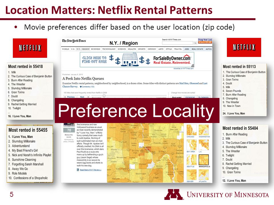 Location Matters: Netflix Rental Patterns