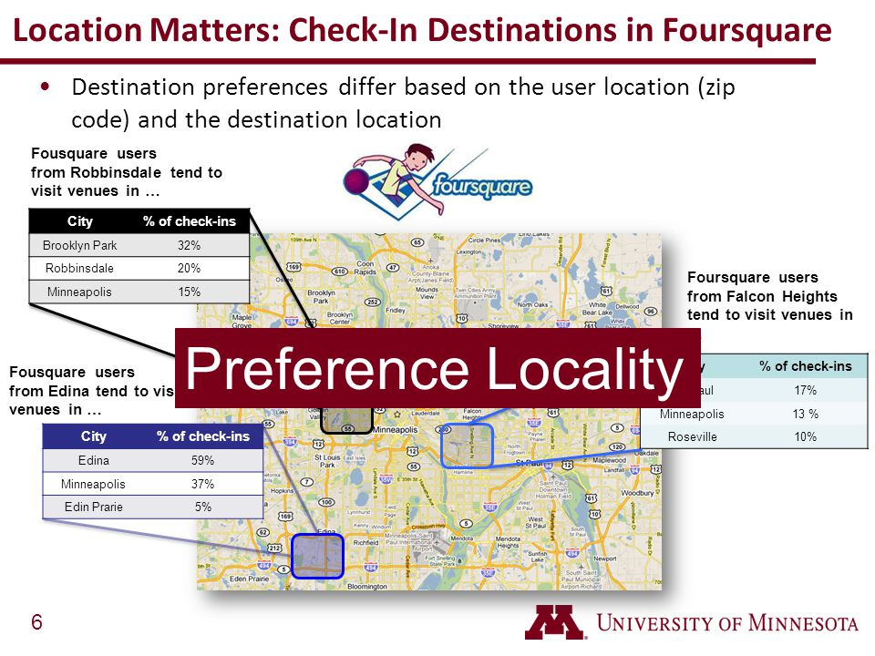 Location Matters: Check-In Destinations in Foursquare