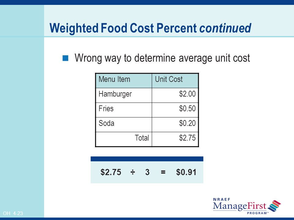 Weighted Food Cost Percent continued