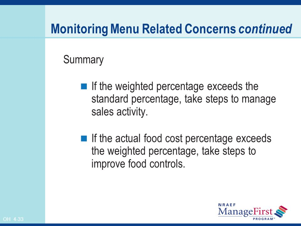 Monitoring Menu Related Concerns continued
