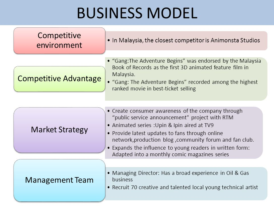 BUSINESS MODEL Competitive environment. In Malaysia, the closest competitor is Animonsta Studios. Competitive Advantage.