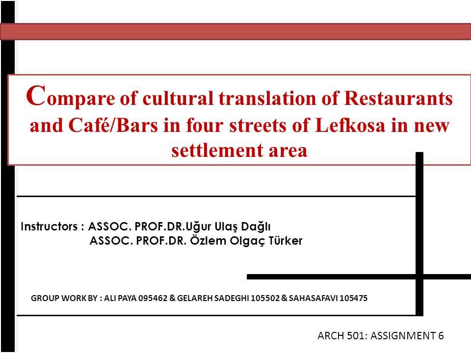 Compare of cultural translation of Restaurants and Café/Bars in four streets of Lefkosa in new settlement area