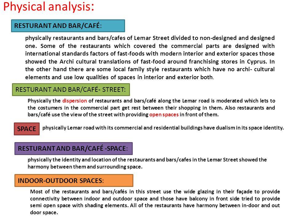Physical analysis: RESTURANT AND BAR/CAFÉ: