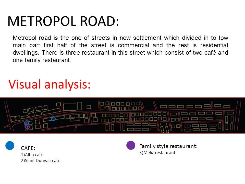 METROPOL ROAD: