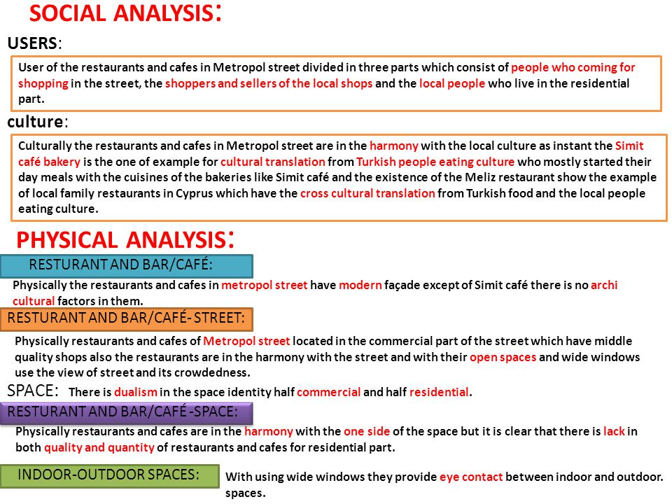 SOCIAL ANALYSIS: PHYSICAL ANALYSIS: USERS: culture: SPACE:
