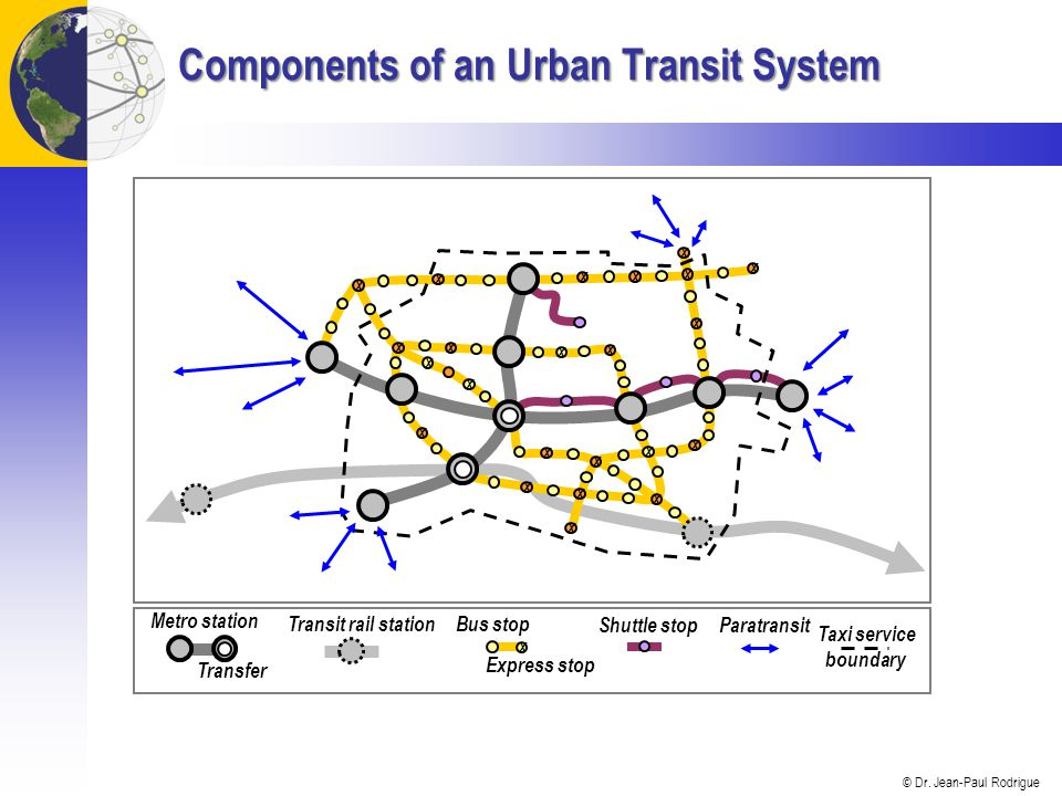 Components of an Urban Transit System
