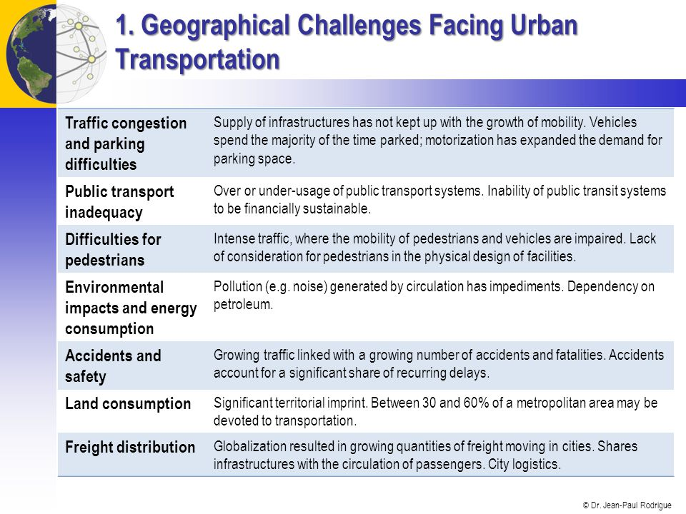 1. Geographical Challenges Facing Urban Transportation