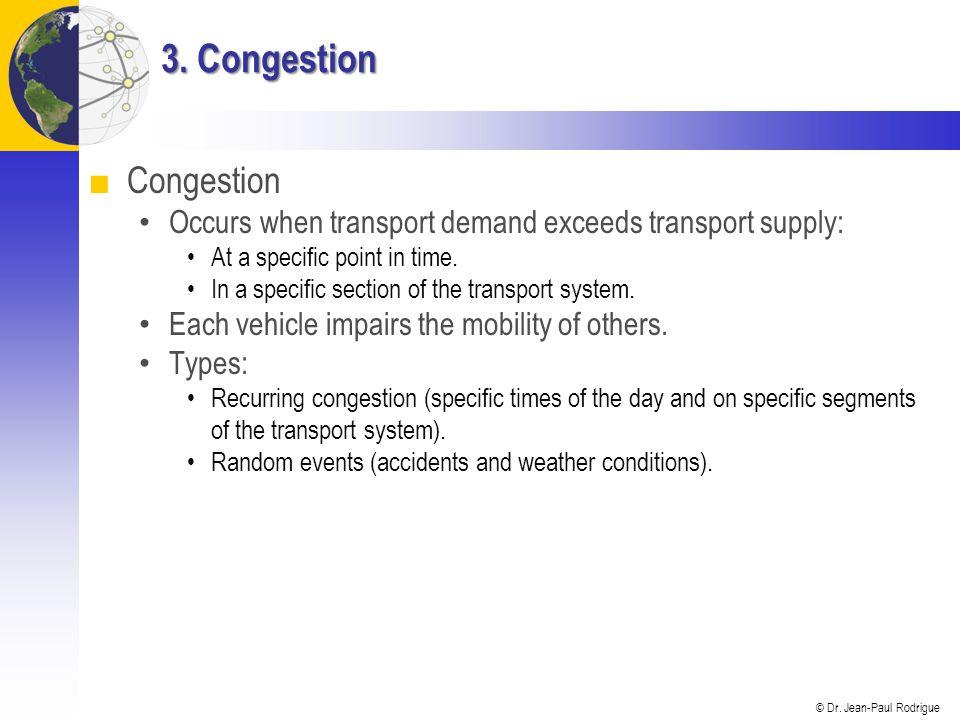 3. Congestion Congestion
