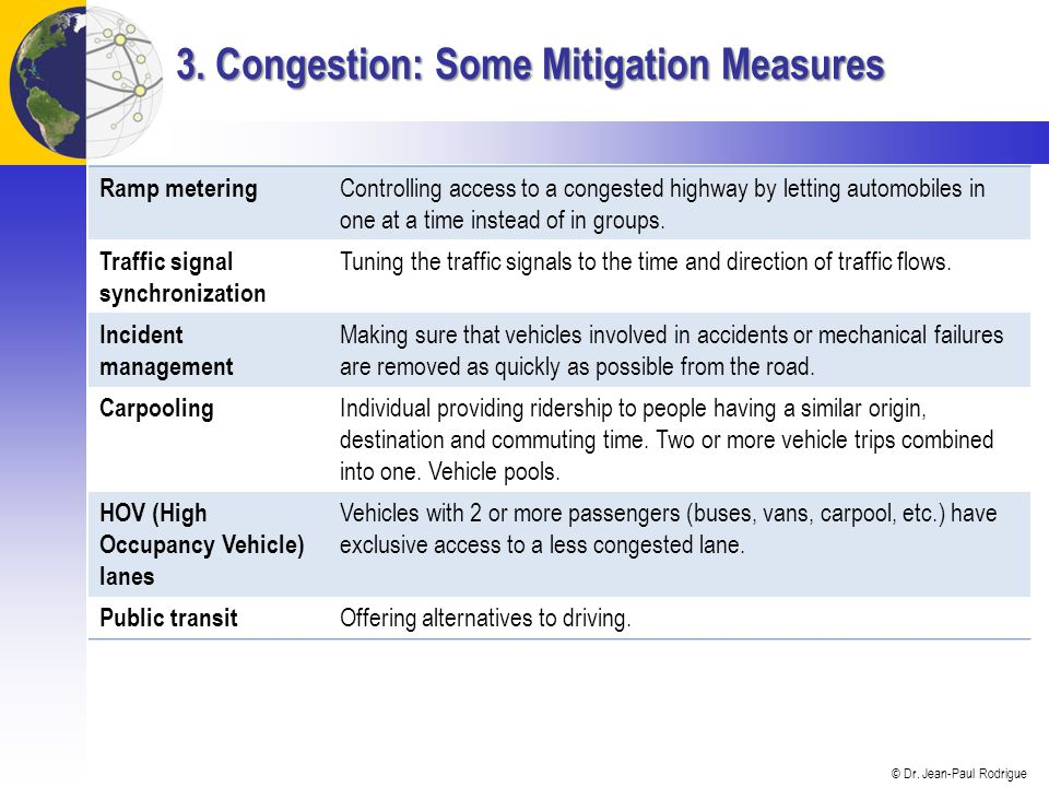 3. Congestion: Some Mitigation Measures
