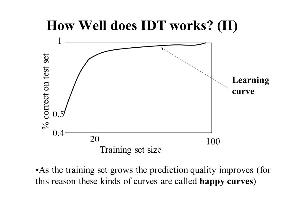 How Well does IDT works (II)