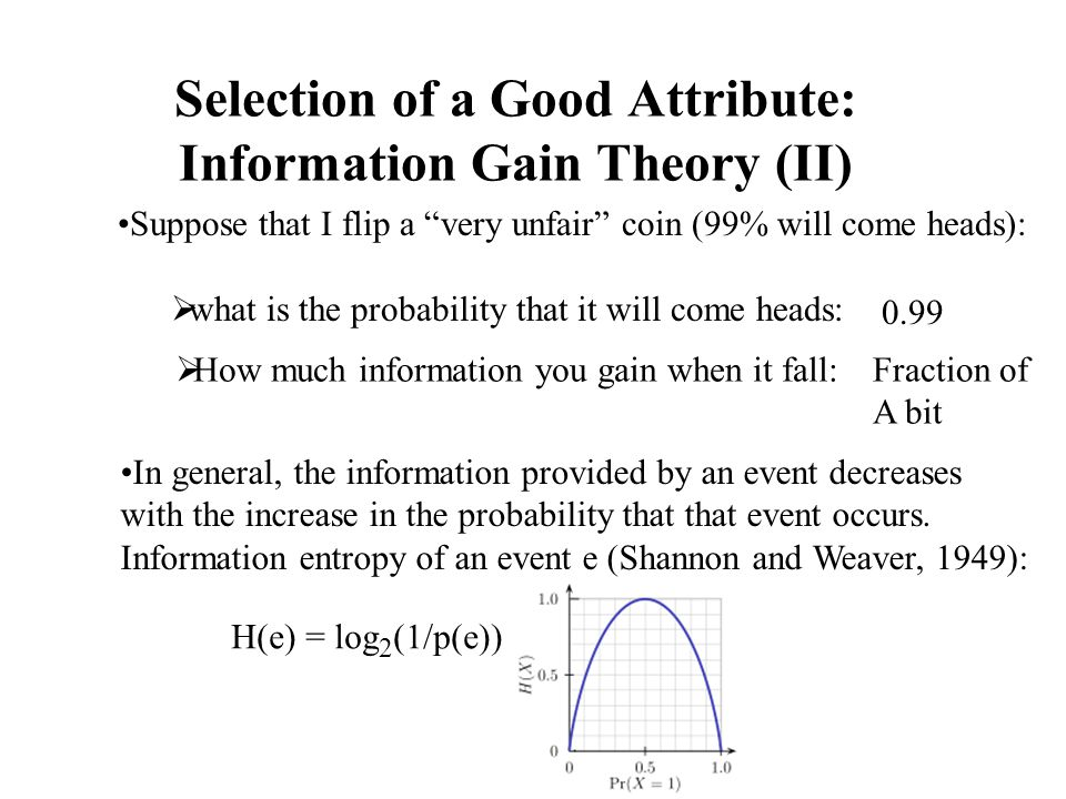 Selection of a Good Attribute: Information Gain Theory (II)