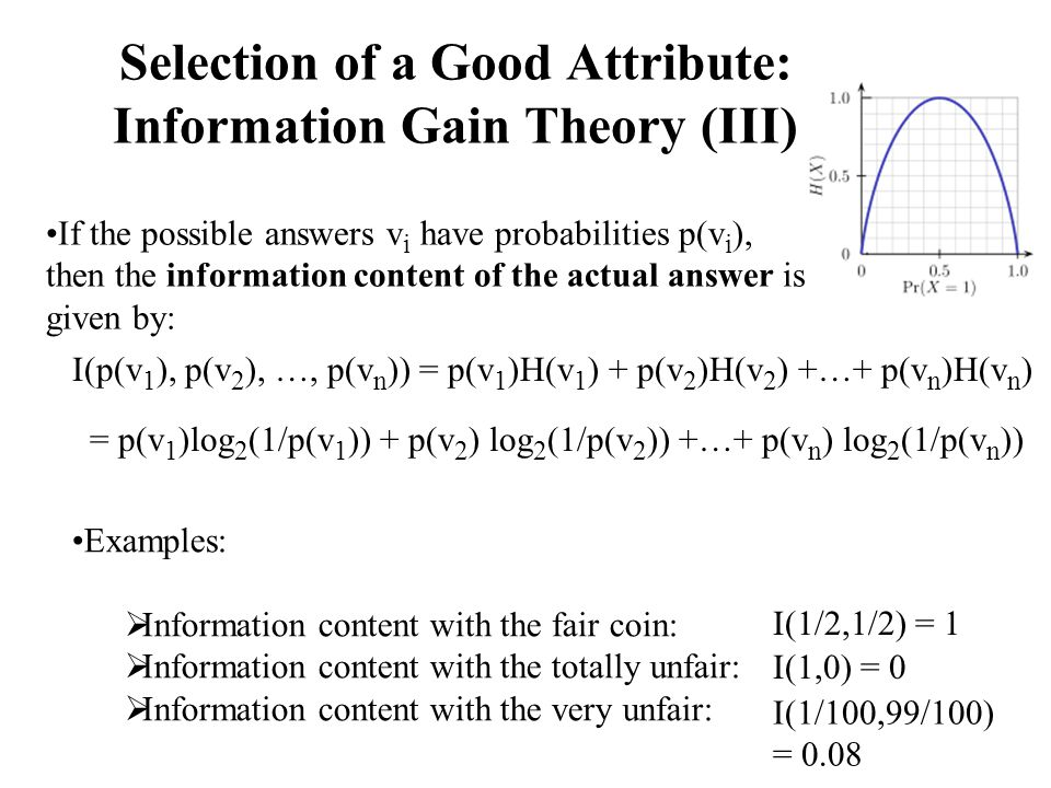 Selection of a Good Attribute: Information Gain Theory (III)