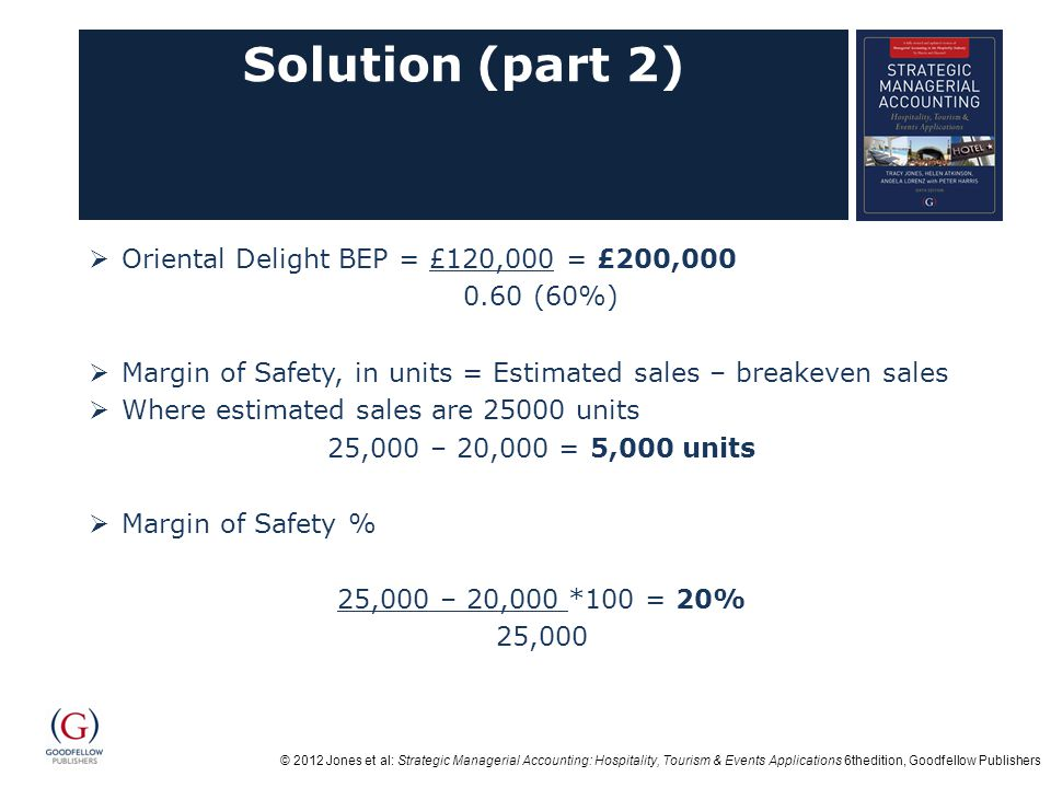 Solution (part 2) Oriental Delight BEP = £120,000 = £200,000