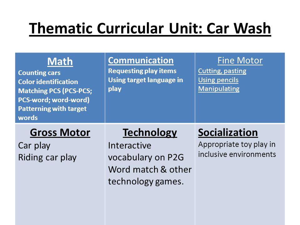 Thematic Curricular Unit: Car Wash