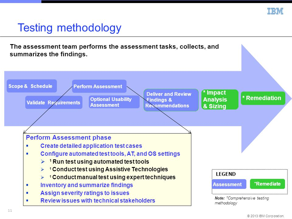 Testing methodology The assessment team performs the assessment tasks, collects, and summarizes the findings.