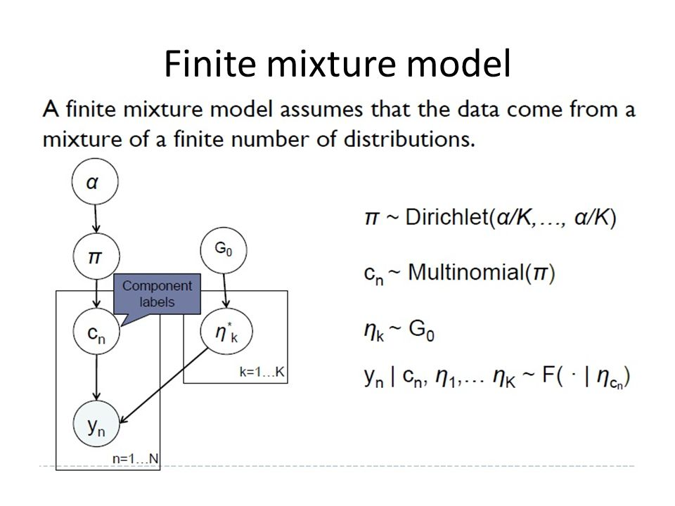Finite mixture model