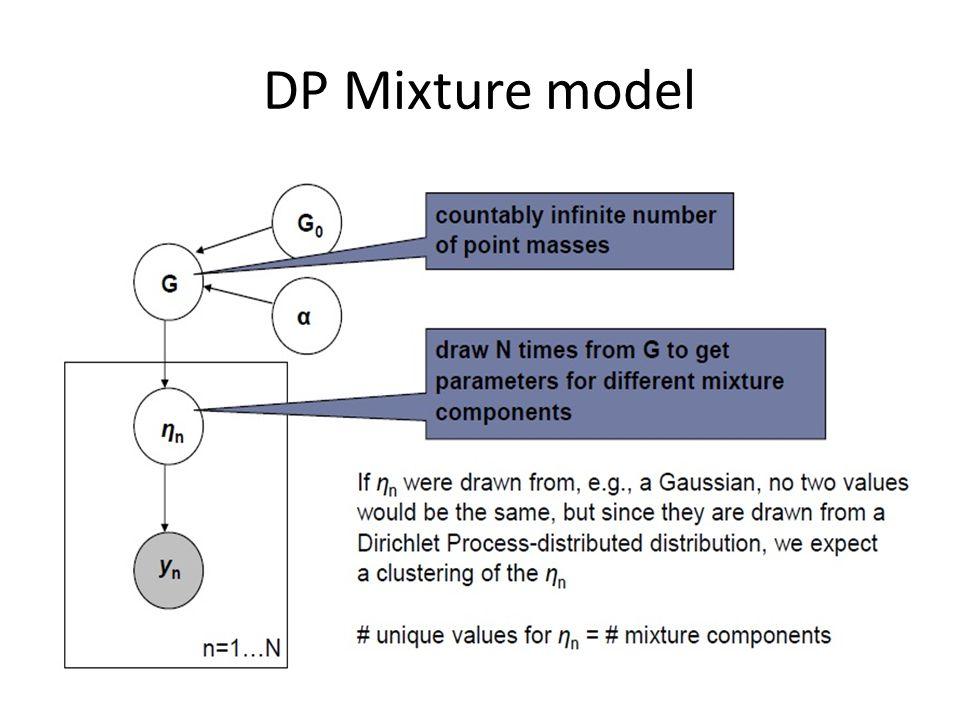 DP Mixture model
