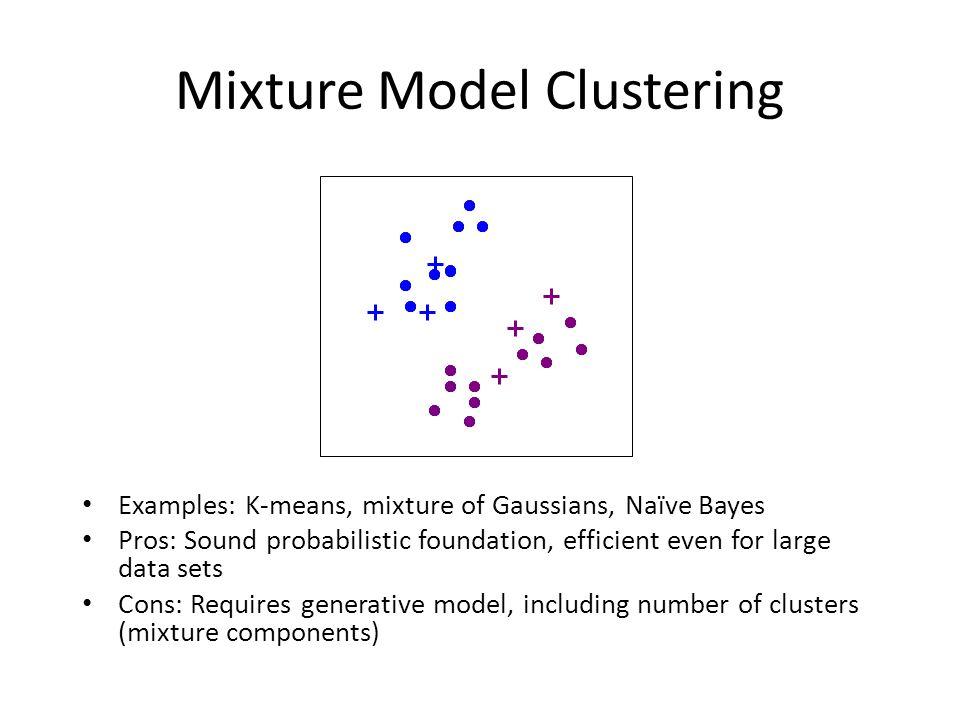 Mixture Model Clustering