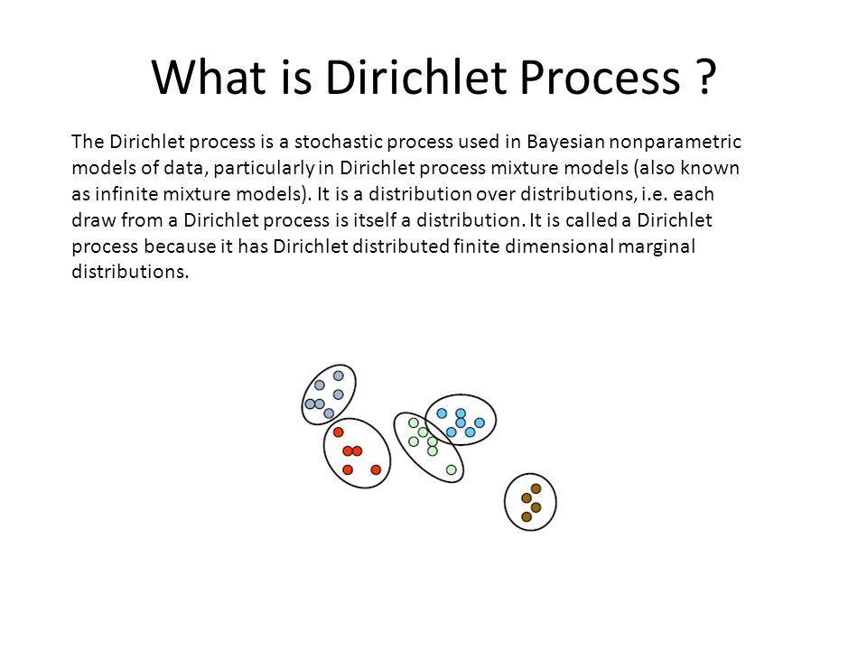 What is Dirichlet Process