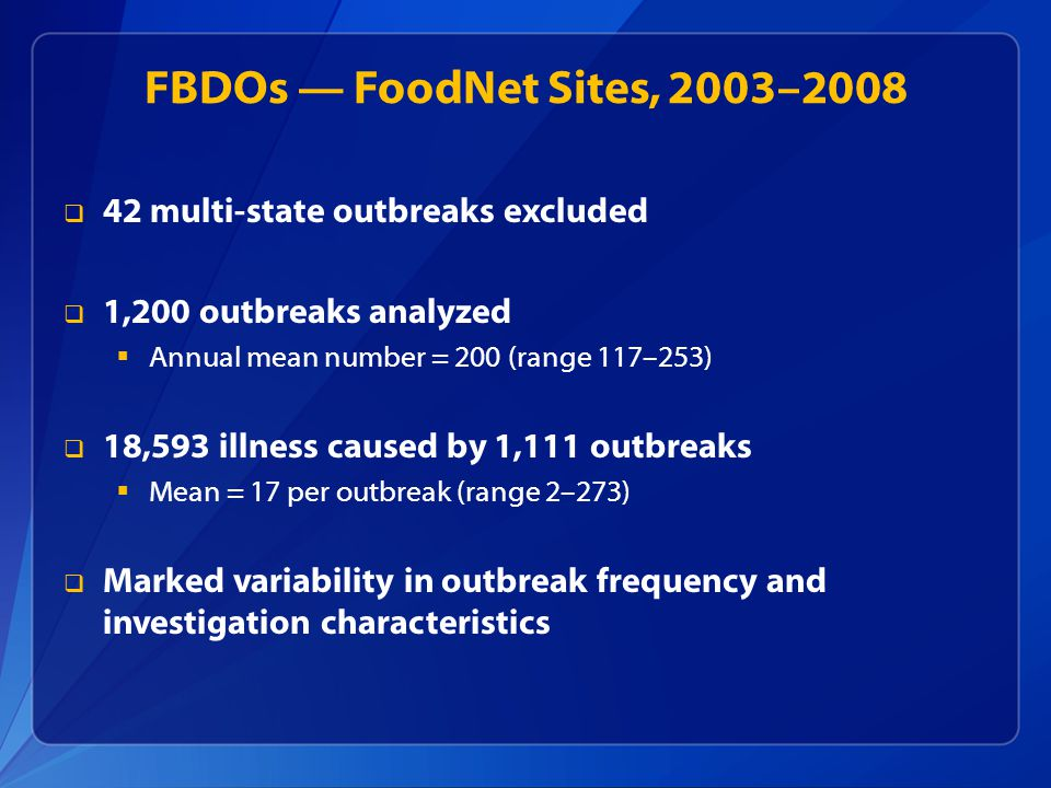 FBDOs — FoodNet Sites, 2003–2008 42 multi-state outbreaks excluded