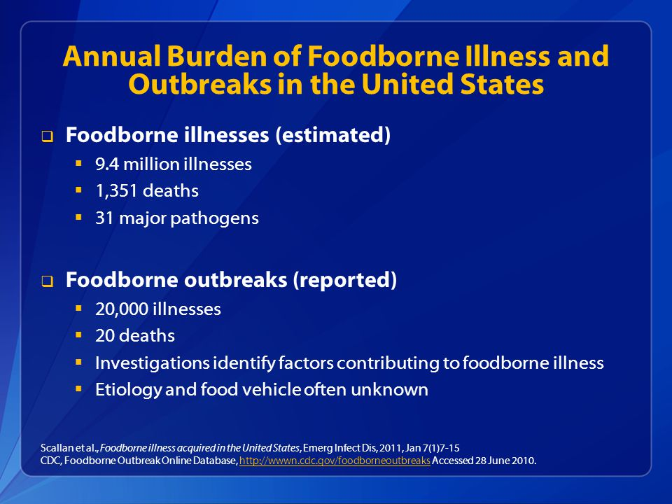 Annual Burden of Foodborne Illness and Outbreaks in the United States