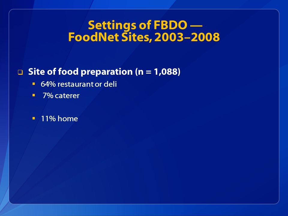 Settings of FBDO — FoodNet Sites, 2003–2008