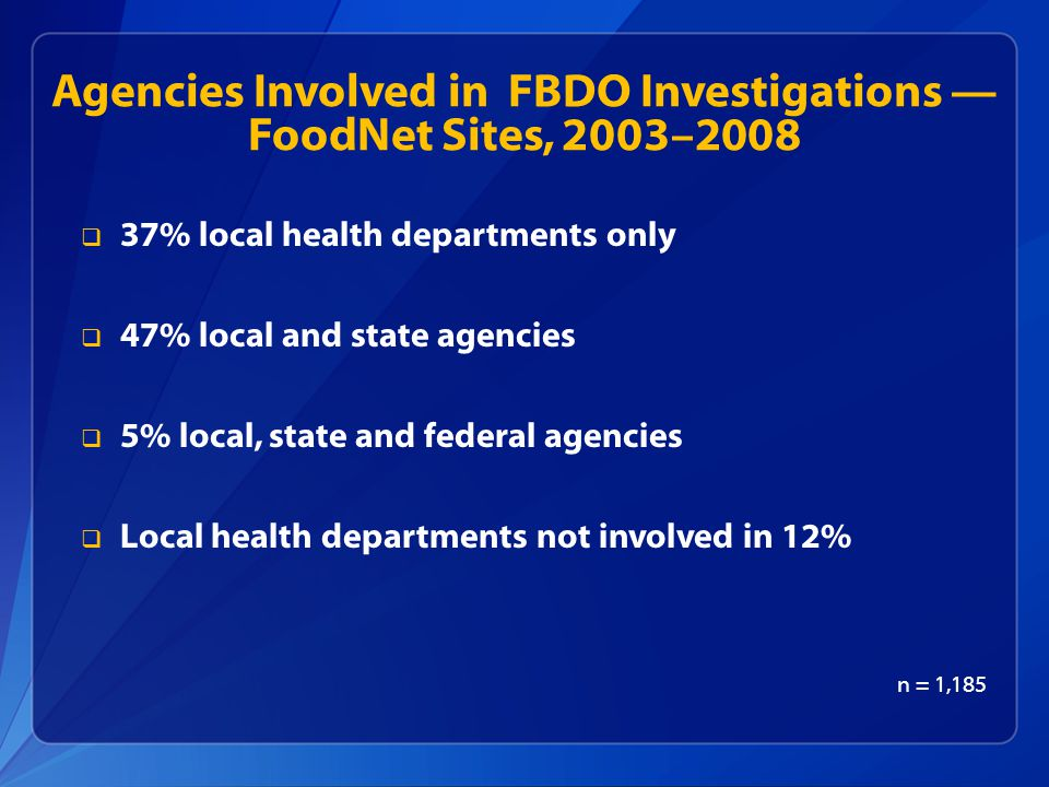Agencies Involved in FBDO Investigations — FoodNet Sites, 2003–2008