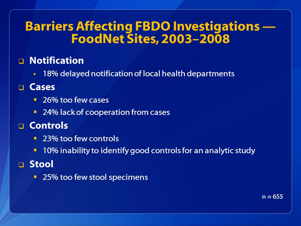 Barriers Affecting FBDO Investigations — FoodNet Sites, 2003–2008