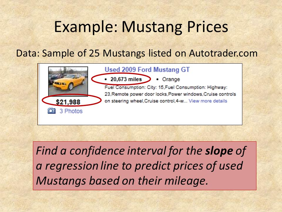 Example: Mustang Prices