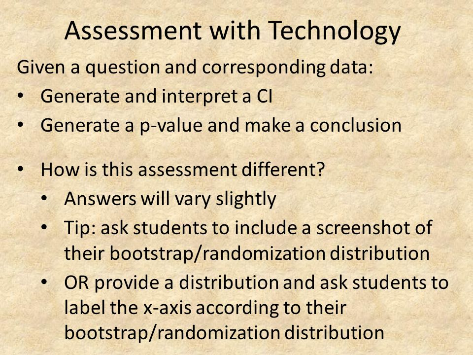 Assessment with Technology