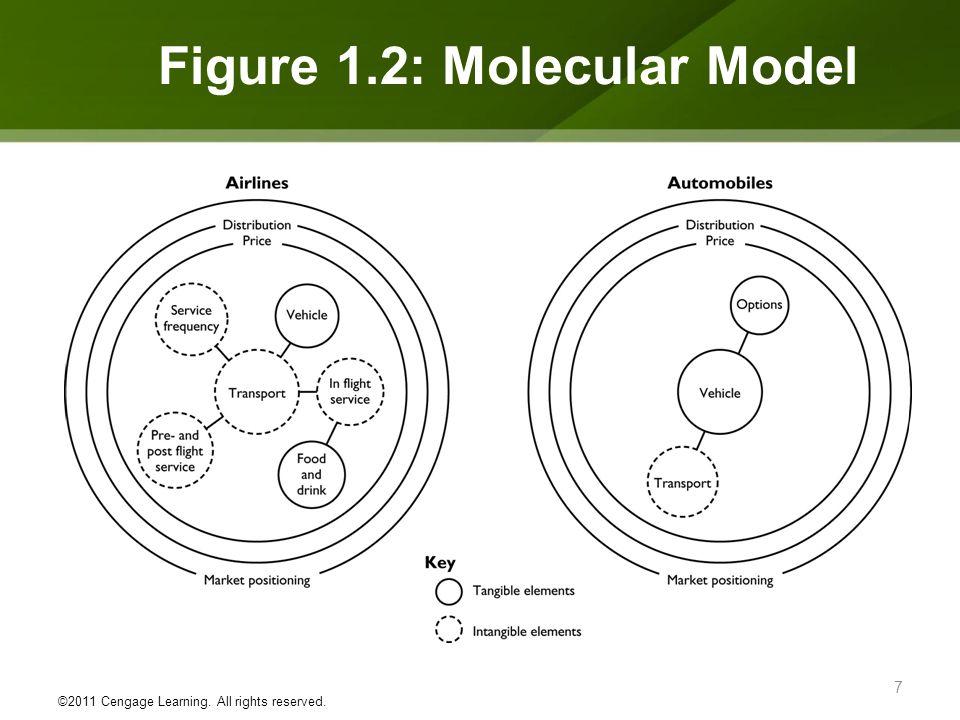 Figure 1.2: Molecular Model
