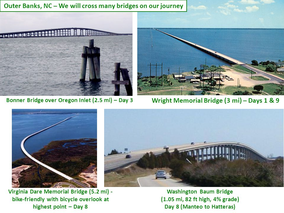 Outer Banks, NC – We will cross many bridges on our journey
